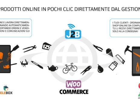 J2B shop online B2B J-software